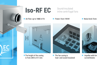 Compact and quiet Iso-RF EC fans