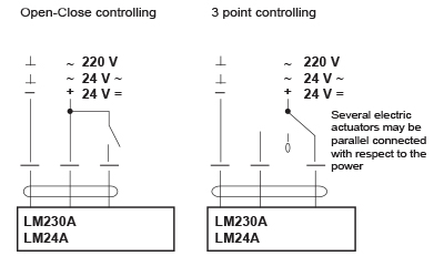 belimo lm24a level switch wiring diagram level switch wiring diagram level switch wiring diagram level switch wiring diagram