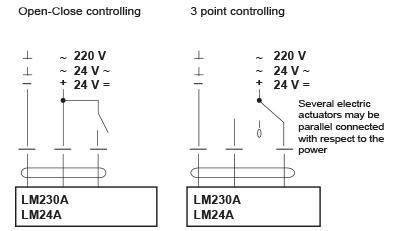 belimo actuators wiring diagram belimo image belimo actuator wiring belimo auto wiring diagram schematic