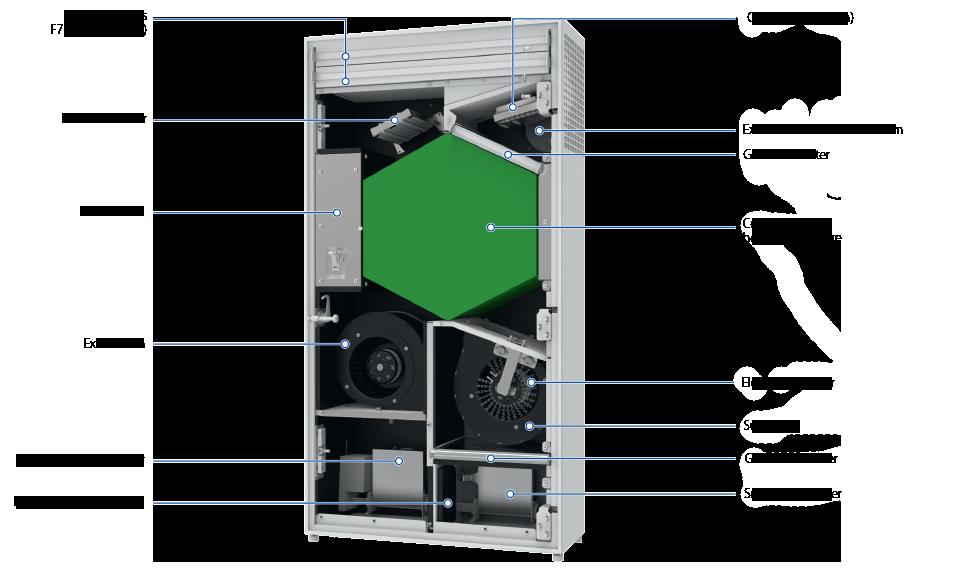 Freshbox E-200 ERV WiFi