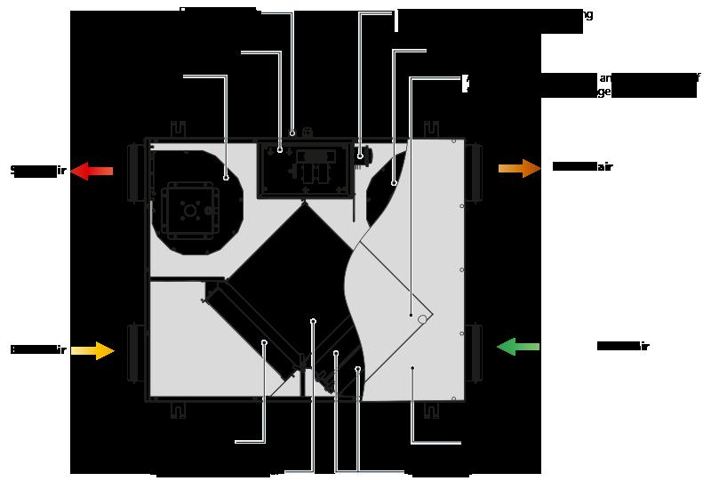 Heat recovery air handling units KOMFORT ERV D S20 | BLAUBERG