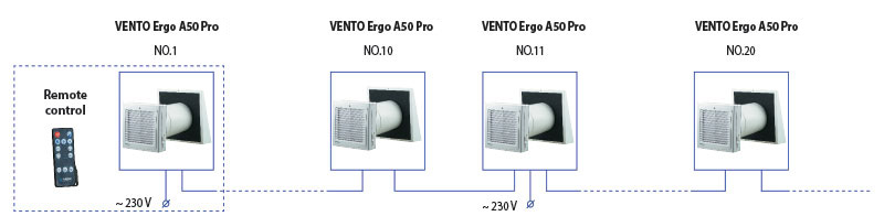 vento ergo a50 pro1 connection