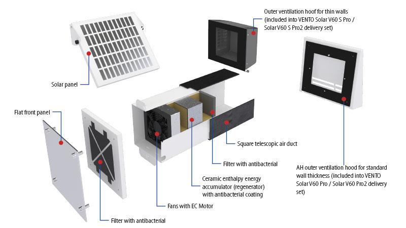 vento năng lượng mặt trời v60 pro thiết kế