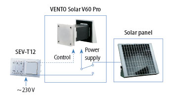 vento solar v60 pro day time work