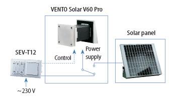 vento năng lượng mặt trời v60 pro đêm thời gian làm việc