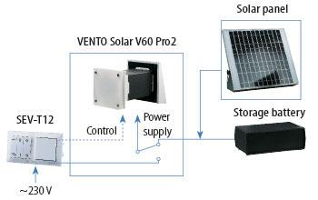 vento năng lượng mặt trời v60 pro2 ngày thời gian làm việc