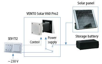 vento năng lượng mặt trời v60 pro2 đêm thời gian làm việc